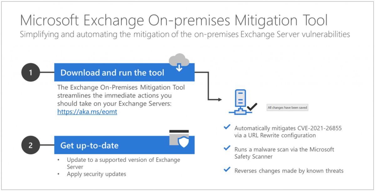 microsoft exchange on premises mitigation tool